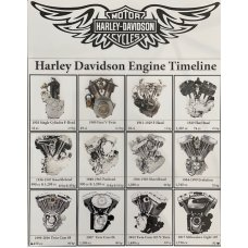 Harley Time Line Tin Sign